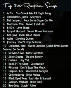 Top 20 reception songs