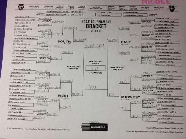NCAA picks