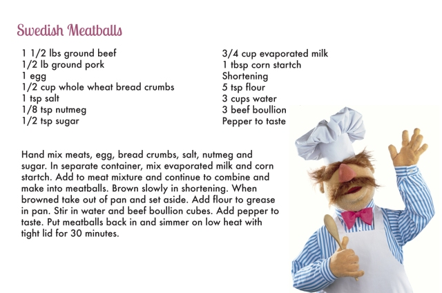 SwedishMeatballs recipe card