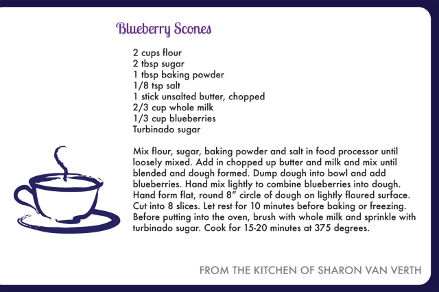Blueberry Scones Recipe card