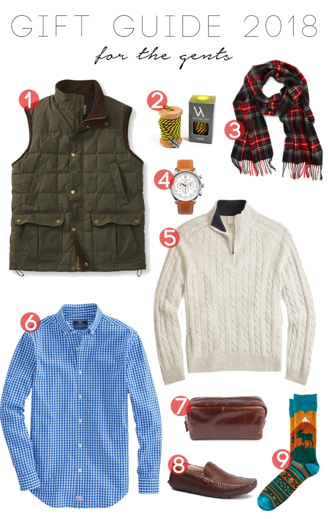 GiftGuide2018_ForTheGents